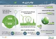 فولاد و انرژی باد