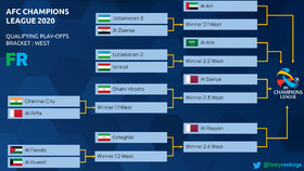 طوفان زرد در مرحله گروهی لیگ قهرمانان فوتبال آسیا