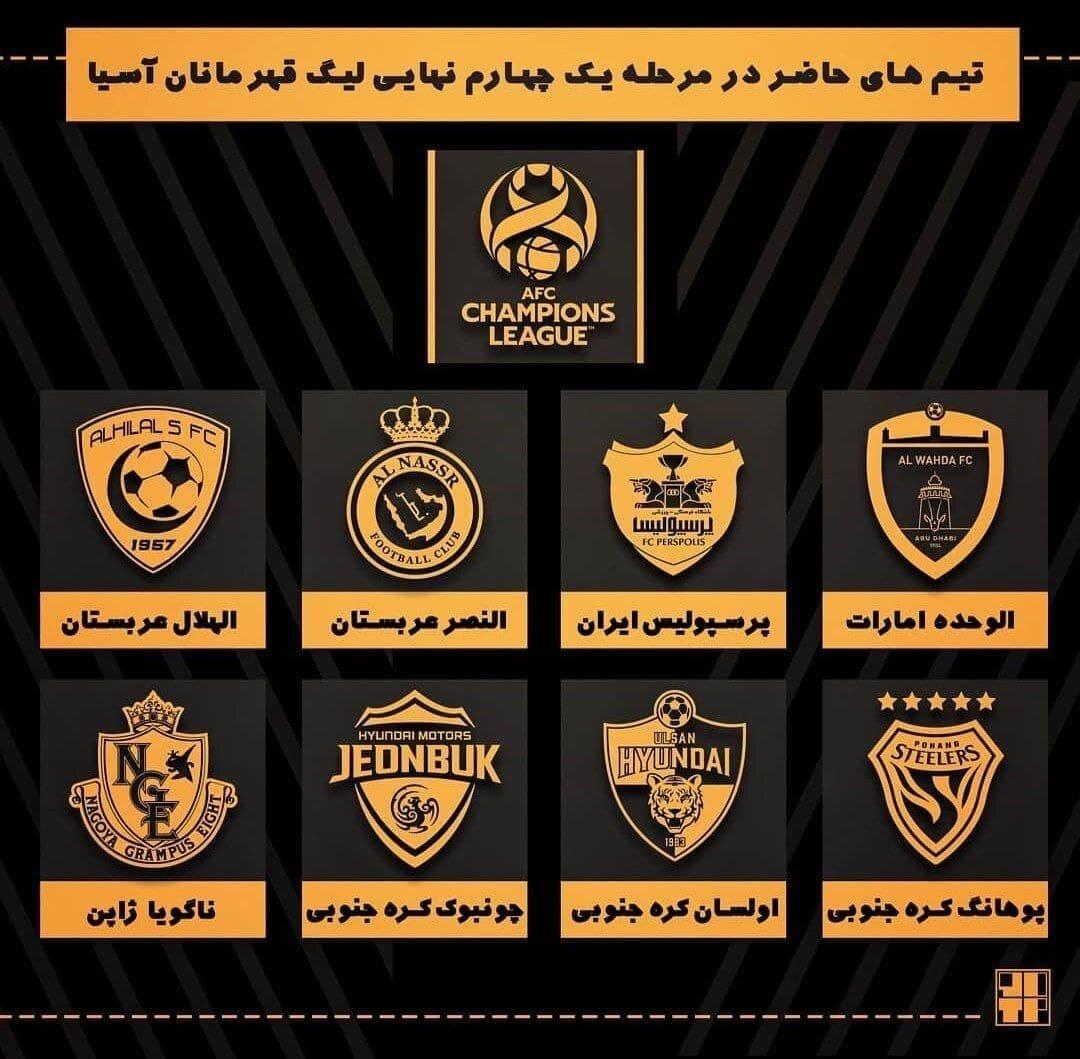 مشخص شدن ۸ تیم پایانی لیگ قهرمانان فوتبال آسیا