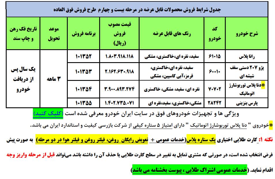 فروش فوقالعاده ایران خودرو آغاز شد+ جزئیات، نحوه ثبت نام و سایت